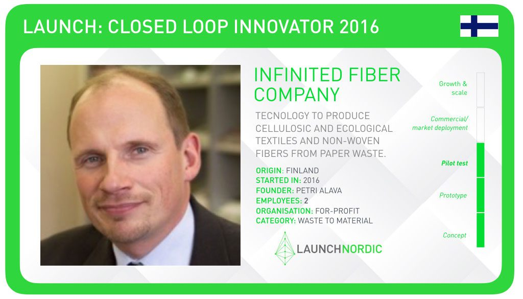 infinited-fiber-company-medium