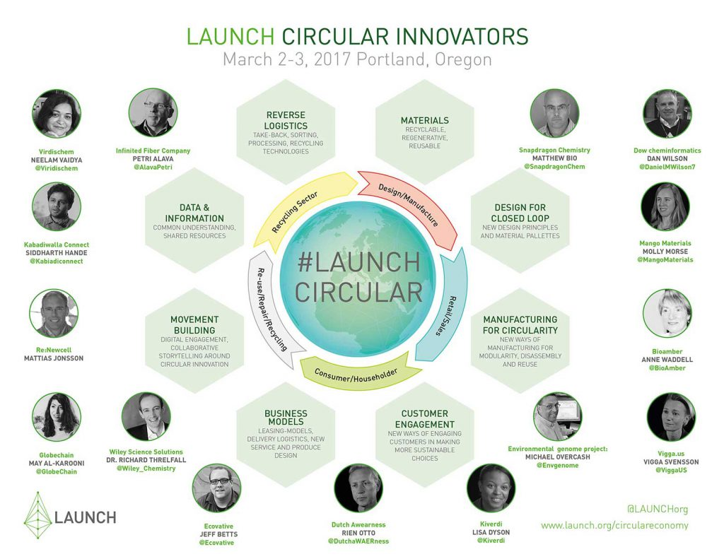 LAUNCH Circular Innovators